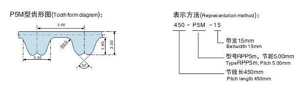 电路 电路图 电子 原理图 618_198